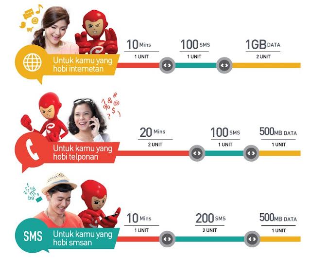"Promo Paket Data Internet Smartfren Double Kuota ""My Smartplan"""