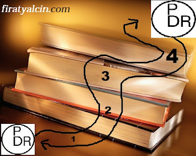 kişisel yazılar, PDR, Kişisel Yayınlar, Meslek Secimi, Meslek Tanitimi, old,