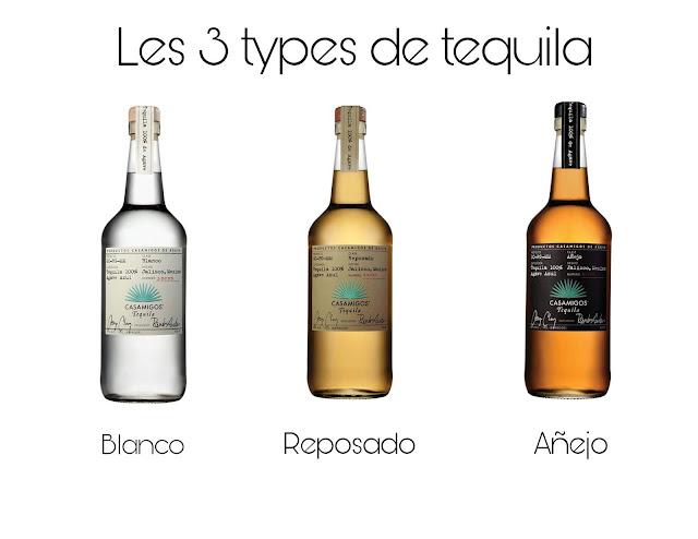 tequila,blanche,reposee,age,blanco,reposado,anejo,madamegin,blog,montreal
