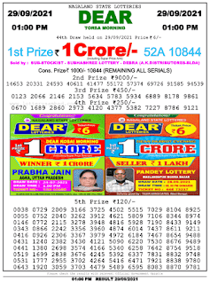 Lottery Sambad Today 29.9.2021 Result 2pm 7pm 8pm Nagaland State Lottery Winner List