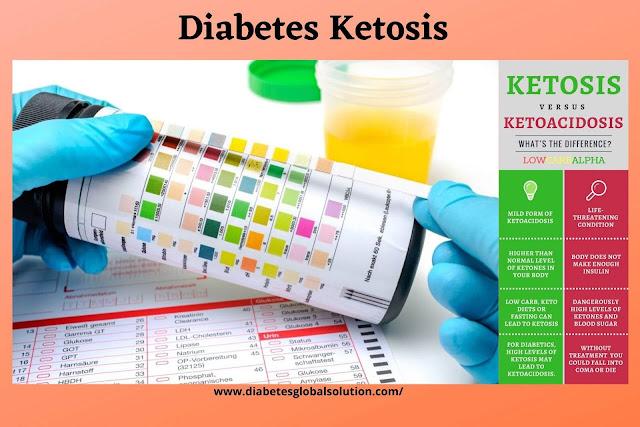 Diabetes Ketosis