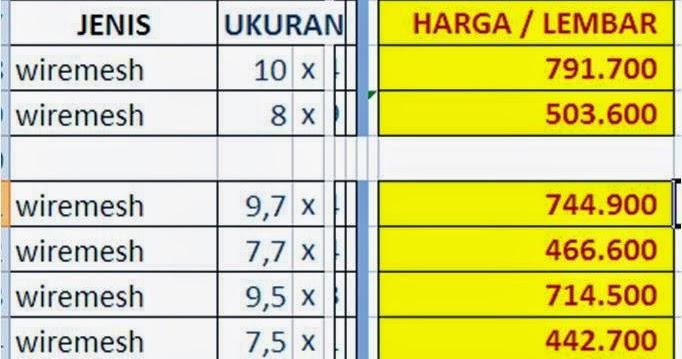 Image Result For Daftar Harga Wiremesh