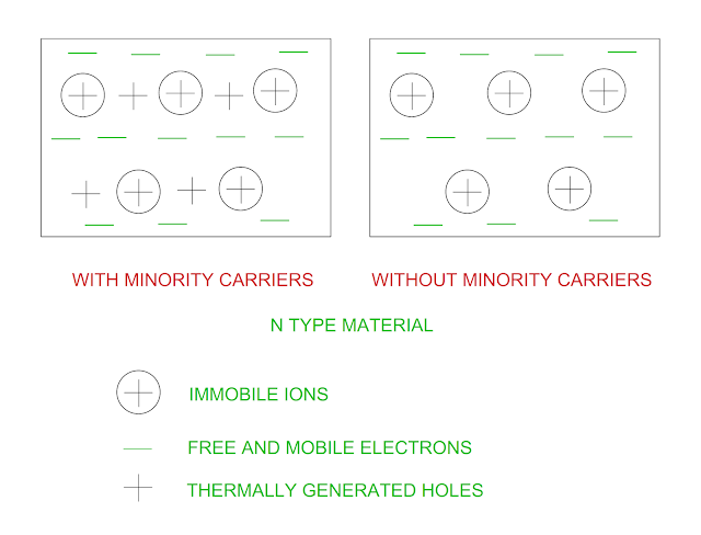 mobile-charge-carriers-and-immobile-ions.png