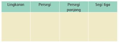 Kunci Jawaban Tema 8 Kelas 3 Praja Muda Karana