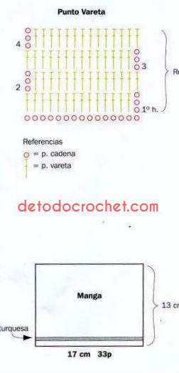 esquema-crochet