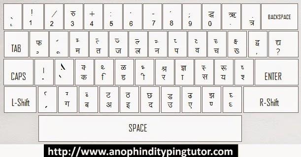 Keyboard Layout for Devlys / Kurti Dev Font - ANOP Hindi ...