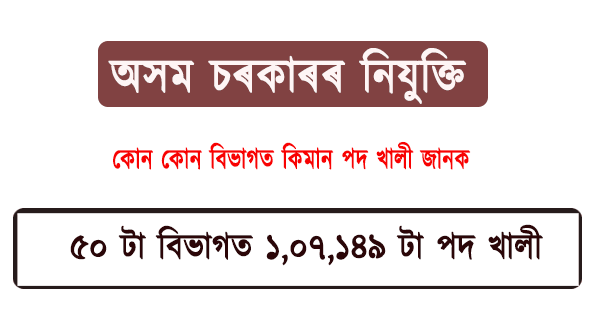 Assam Jobs Vacancy