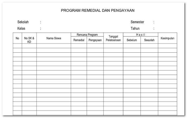 Download Program Remedial dan Pengayaan Lengkap