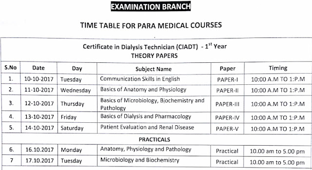 MANUU Date Sheet Download UG & PG Exams Time Table Exam Dates
