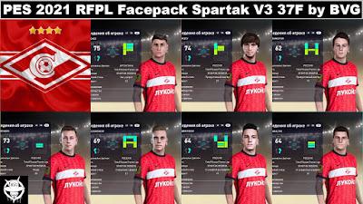 PES 2021 RFPL Facepack Spartak V3 37F by BVG