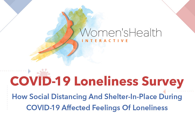 Loneliness during Covid-19 pandemic
