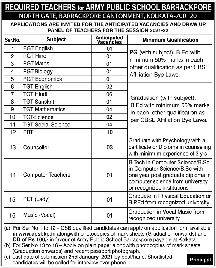 PG, BT Teachers Wanted - 40 Vacancies - Army School - Last Date To Apply 02.01.2021