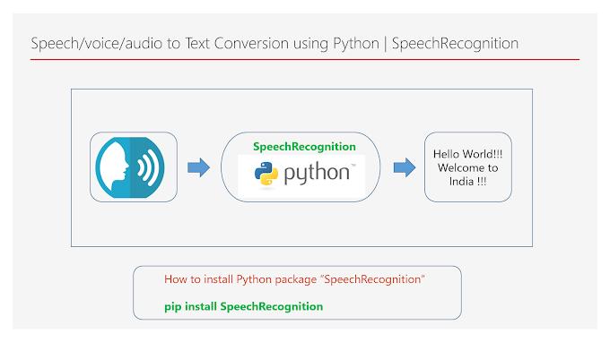 Speech/Voice/Audio to Text Conversion using Python | SpeechRecognition