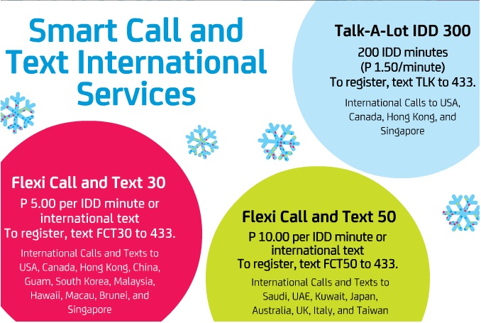Smart Call and Text Abroad - International (Flexi Call and