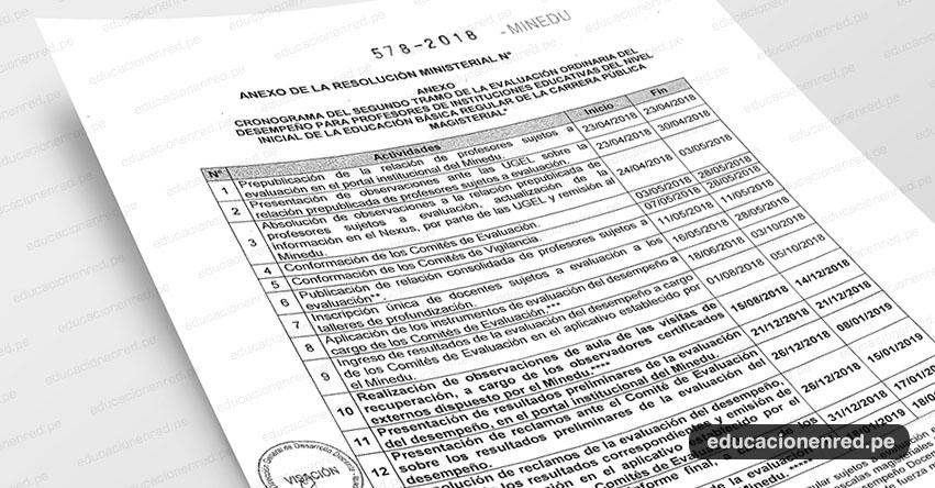 MINEDU Publicó Nuevo Cronograma del Segundo Tramo de la Evaluación Ordinaria del Desempeño para Profesores de I.E. del Nivel Inicial (R. M. Nº 578-2018-MINEDU) www.minedu.gob.pe