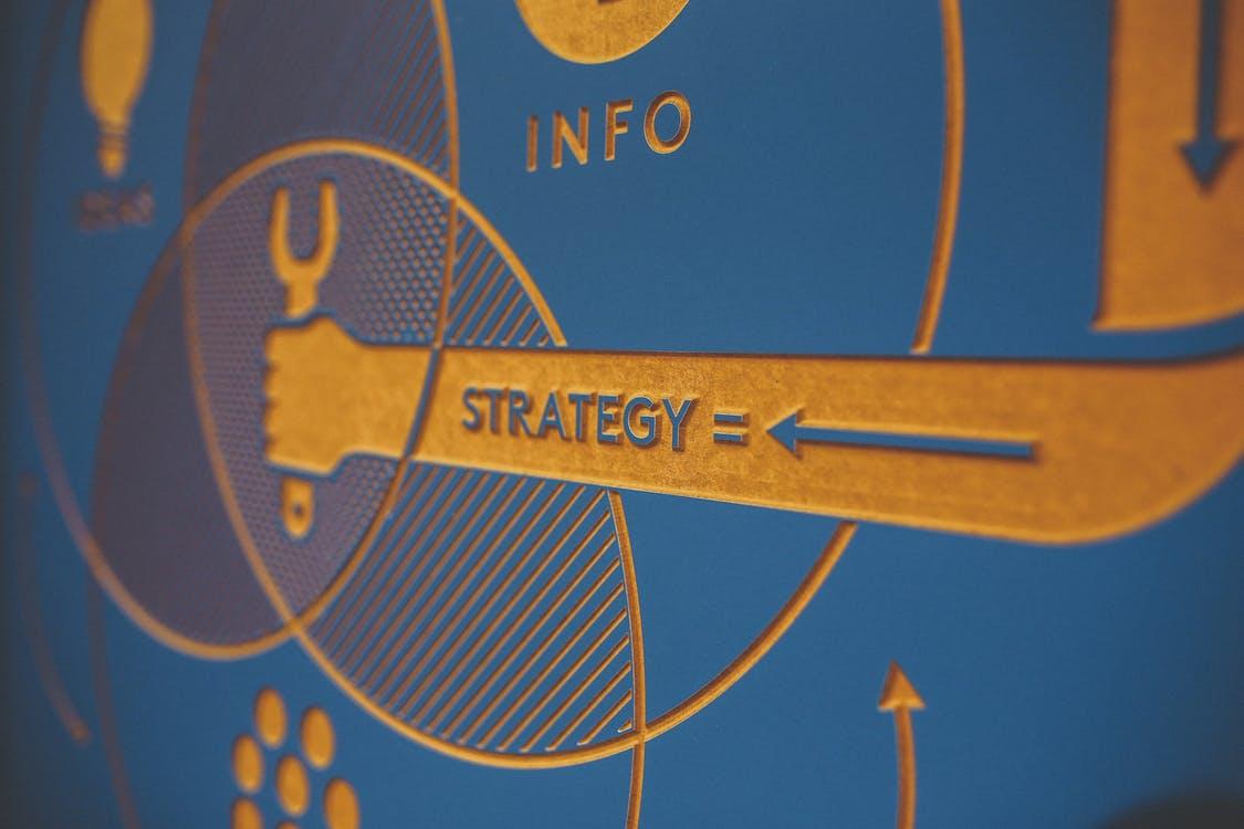 Menggunakan AIDA Copywriting untuk Meningkatkan Penjualan