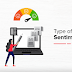 What Are the Different Types of Sentiment Analysis?