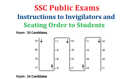 TS SSC/10th Public Examinations March 23017 Instructions to Invigilators Download | Instructions on Conducting SSC Public Examination to invigilators about their job chart at the centre These instructions are divided into two Parts. Part-Ideals with General Instructions applicable to all papers. The Invigilators are informed that Codingis being implemented for all the subjects of SSC,OSSC and Vocational Public Examinations,March,2017also.Detailed instructions to be followed while conducting examinations are given in the Part- II of these instructions.Any deviation/mistake /lapse on the partofthe invigilator will lead to severe consequences such as with hold in  the results of the candidates in his room,non identification of the answerscripts of the candidate and severe disciplinary action against the invigilator concerned. Read all the Instruction scarefully and incase of any doubt,please discuss with the Chief Superintendent and the Departmental Officer. Any lapse on his/her part  wil lcaus eirrevocable damage to the candidates.  APPOINTMENT ORDER REPORTING FOR DUTY.  RECEIPT OF QUESTION PAPERS: ts-ssc-10th-public-examinations-march-instructions-to-invigilators-download