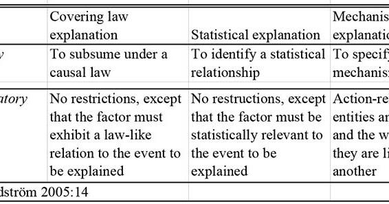 carl hempel two models of scientific explanation pdf