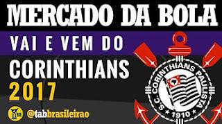 Mercado da Bola 2017: Corinthians e o vai e vem do mercado  (tab BRASILEIRÃO)