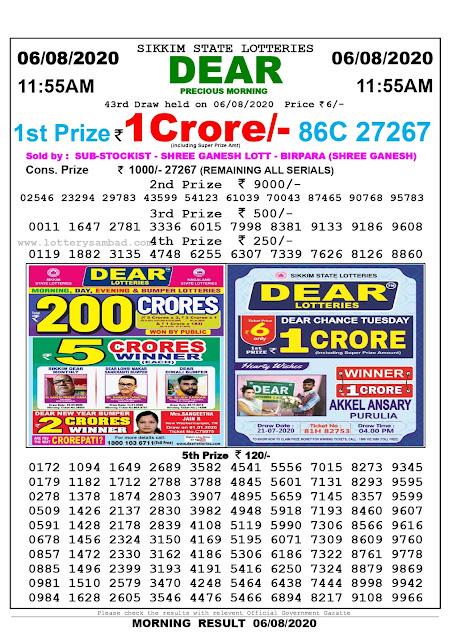 Lottery Sambad Result 06.08.2020 Dear Precious Morning 11:55 am