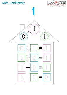 MamaLovePrint 自製工作紙 - Fact Family Math 加法 減法 工作紙 Fact Family Worksheets Printable Freebies Activities Daily Funny Math Kindergarten Math
