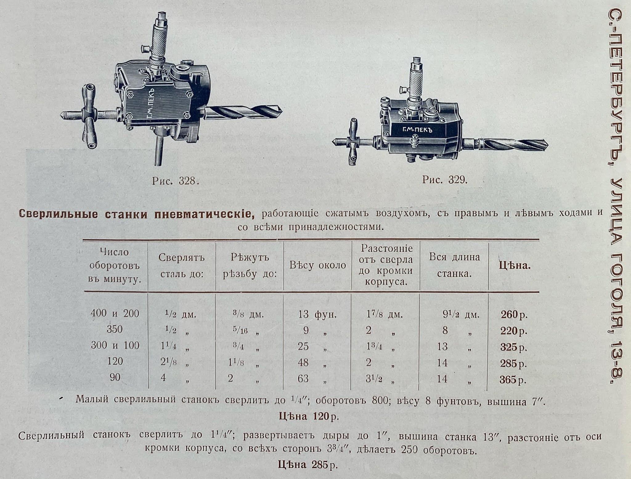 Электродрель, электрическая и пневматическая сверлильная машина, Российская империя.