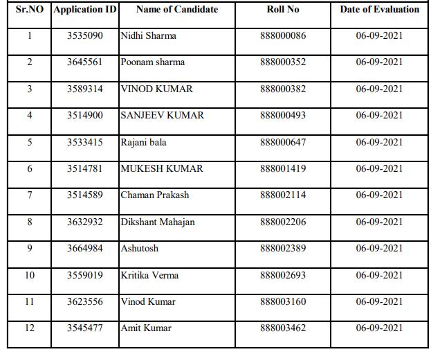 HPSSC Hamirpur  Statistical Assistant Post Code:888 Evaluation Schedule 2021
