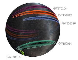 Sóng hấp dẫn GW170814 . Ảnh: LIGO/Virgo/Caltech/MIT/Leo Singer