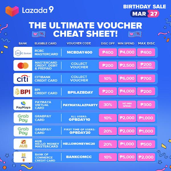 lazada brand partners vouchers