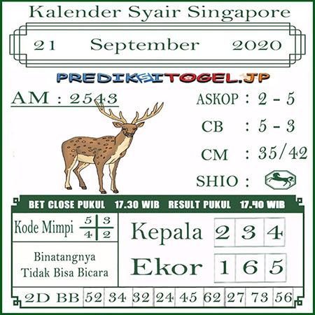 Kalender Prediksi SGP Senin 21 September 2020