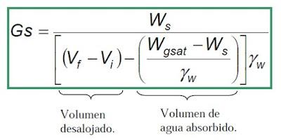 fórmula peso específico relativo de los sólidos