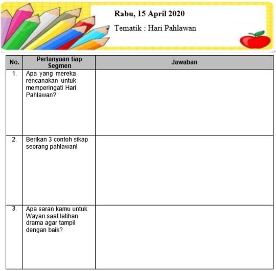 Soal Tema Hari Pahlawan untuk Kelas 1, 2, dan 3 SD-MI