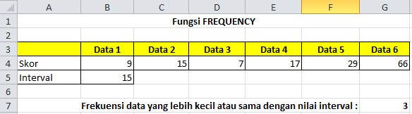 Fungsi FREQUENCY Pada Microsoft Excel, cara kerja rumus frequency pada microsoft excel, panduan membuat rumus frequency pada microsoft excel, pengertian rumus frequency pada microsoft excel, belajar membuat rumus frequency pada microsoft excel, belajar microsoft excel, belajar komputer