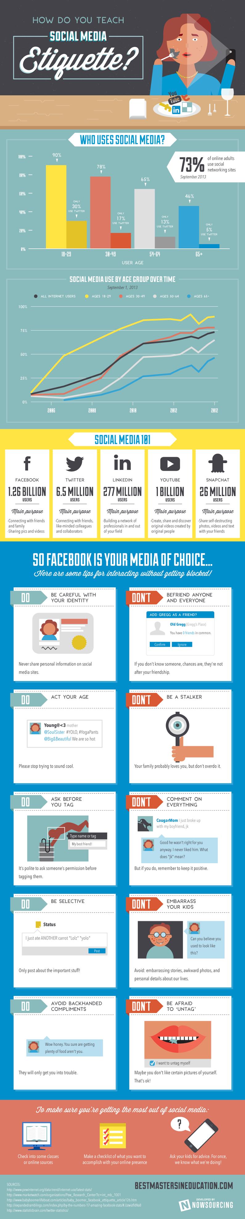 How Do You Teach Social Media Etiquette? - infographic