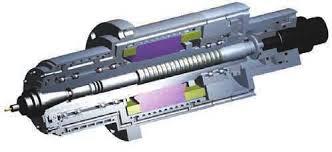 Hệ thống truyền động Motor trục chính trực tiếp - trung tâm gia công cnc