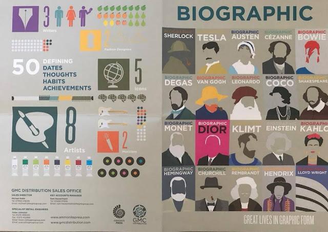biographic-series