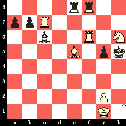 Les Blancs jouent et matent en 4 coups - Jeffrey Xiong vs Miguel Santos Ruiz, Bienne, 2019