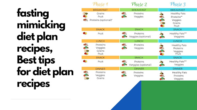 fasting mimicking diet plan recipes || Best tips for diet plan recipes