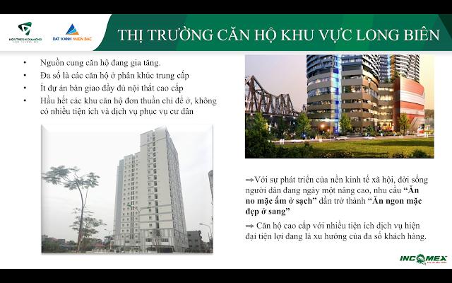 Khái quát thị trường quận Long Biên