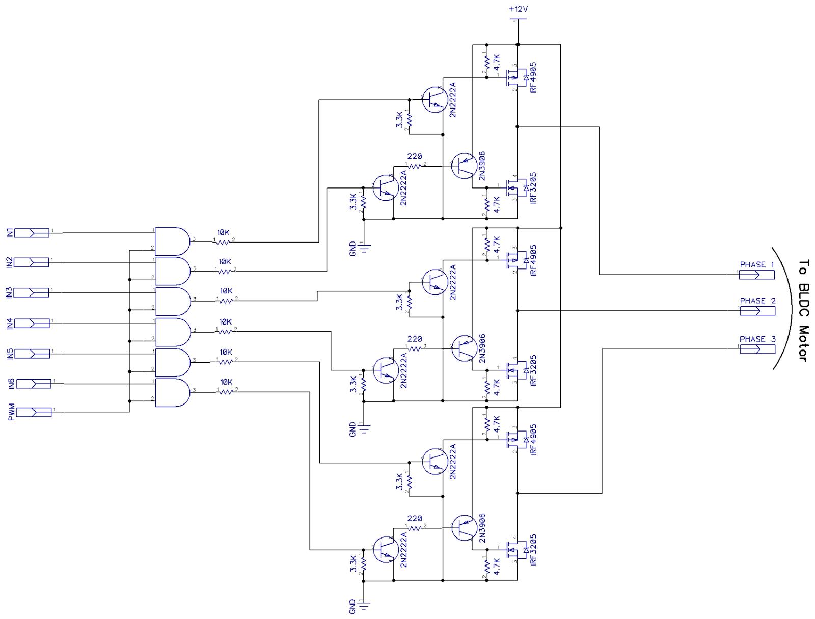 Brushless Motor Elektronika