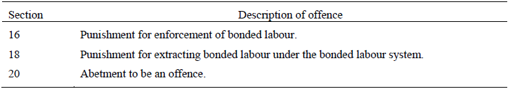 PARAGRAPH 13 OFFENCES UNDER THE BONDED LABOUR SYSTEM (ABOLITION) ACT 1976 (19 OF 1976)