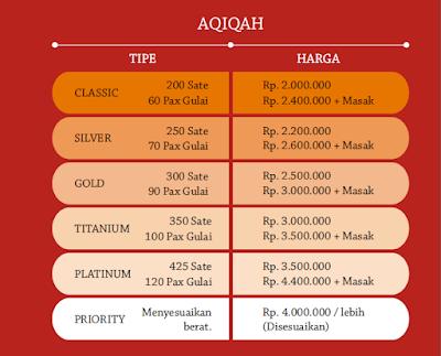 aqiqah anak Bandung
