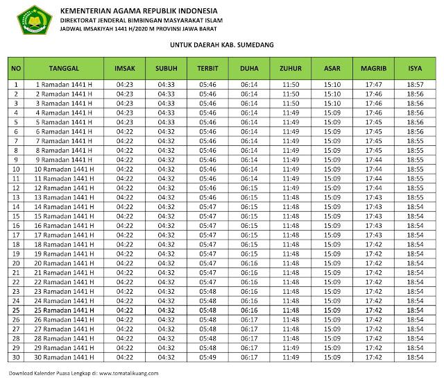 jadwal imsakiyah ramadhan buka puasa Kabupaten Sumedang 2020 m 1441 h tomatalikuang.com