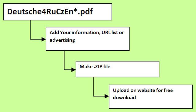 Free web content