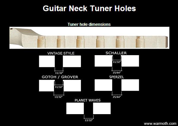 music guitar neck tuner holes. Black Bedroom Furniture Sets. Home Design Ideas