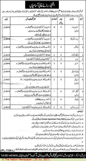 Social Welfare and Bait-ul-Maal Department Punjab Jobs in Pakistan – Latest Jobs in Pakistan 2021