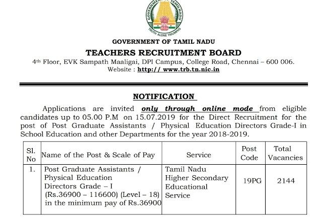 PG TRB 2019 - 2144 Vacancies Notification Published!