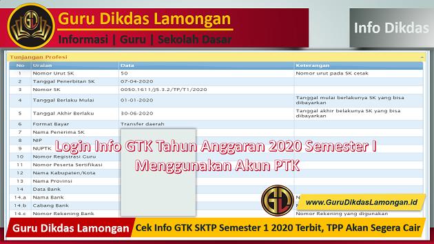 Cek Info GTK SKTP Semester 1 2020 Terbit, TPP Akan Segera Cair