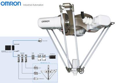 Omron Delta Mobile Robot